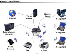 HomeWirelessNetworkDiagram-1