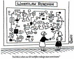 Complex process cartoon