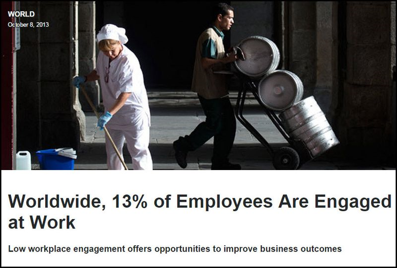 Employee engagemnet 13%