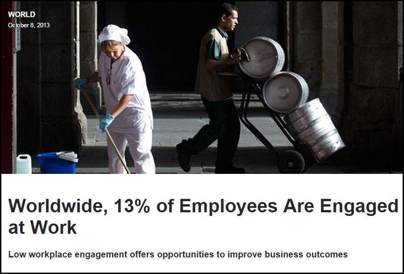 Employee engagemnet 13%
